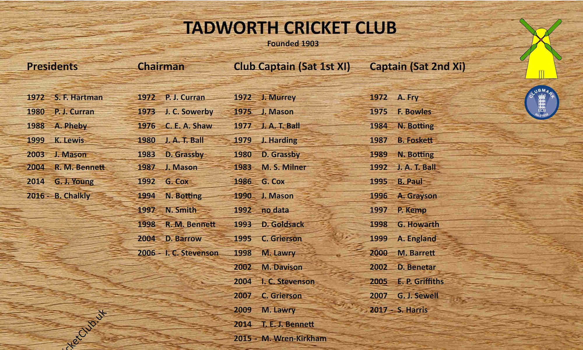 Tadworth Cricket Club
